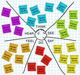 empathy-map-3.jpg (256×240)