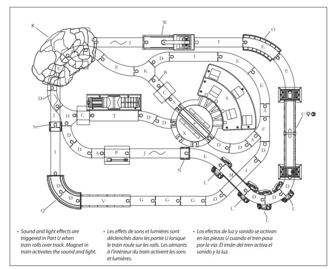 Image Result For Imaginarium Train Table Track Layout My
