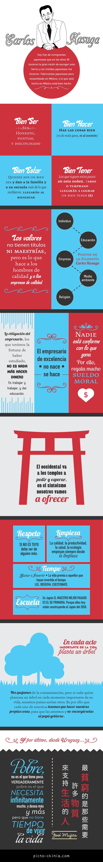 ¿Calidad y productividad japonesa? O de cómo El hábito no hace al monje #infografia
