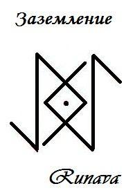 """Точка означает """"Я есьмЪ"""", Эйвазы связывают с центром земли, Ингуз ваша энергетическое поле.Став чистит нижние чакры. Работает, как мощный пылесос, поэтому не увлекайтесь.Вот что пишет об этом ставе..."""