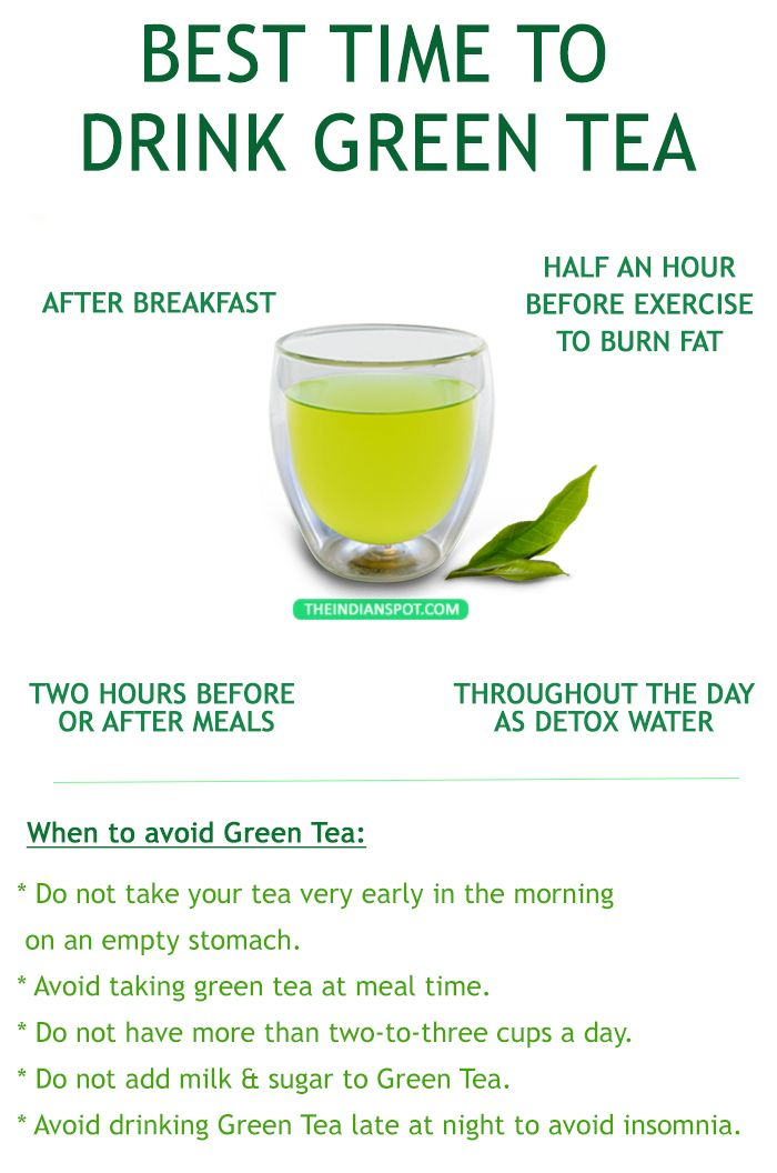 THE BEST TIME TO DRINK GREEN TEA Cerra Strickland