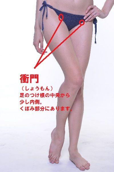 更年期に効くツボ|「脚」&「足首」を細くする!9つのツボとは?