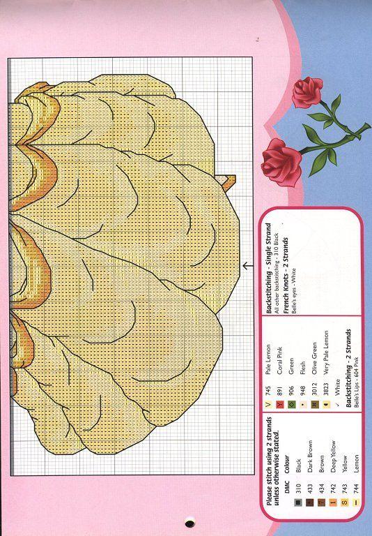 Gewoon Cross Stitch Patterns (944 p.)   Leren Ambachten is facilisimo.com