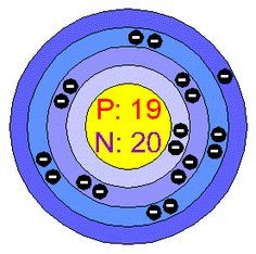 potassium+atom | Bohr Model of Potassium]