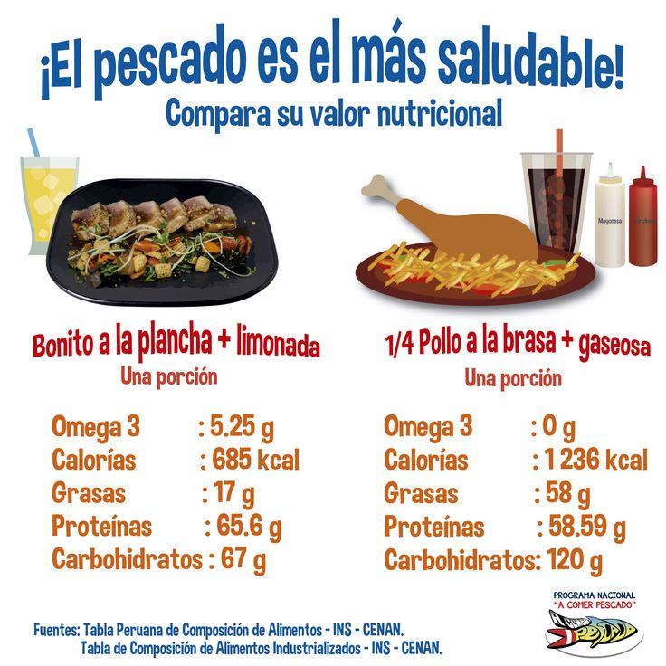 Compara el valor nutricional del pescado a la plancha con el pollo a la brasa.