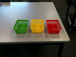 Use Exit Tickets and have students place in the correct color bin on their way out as a way to evaluate their own understanding.