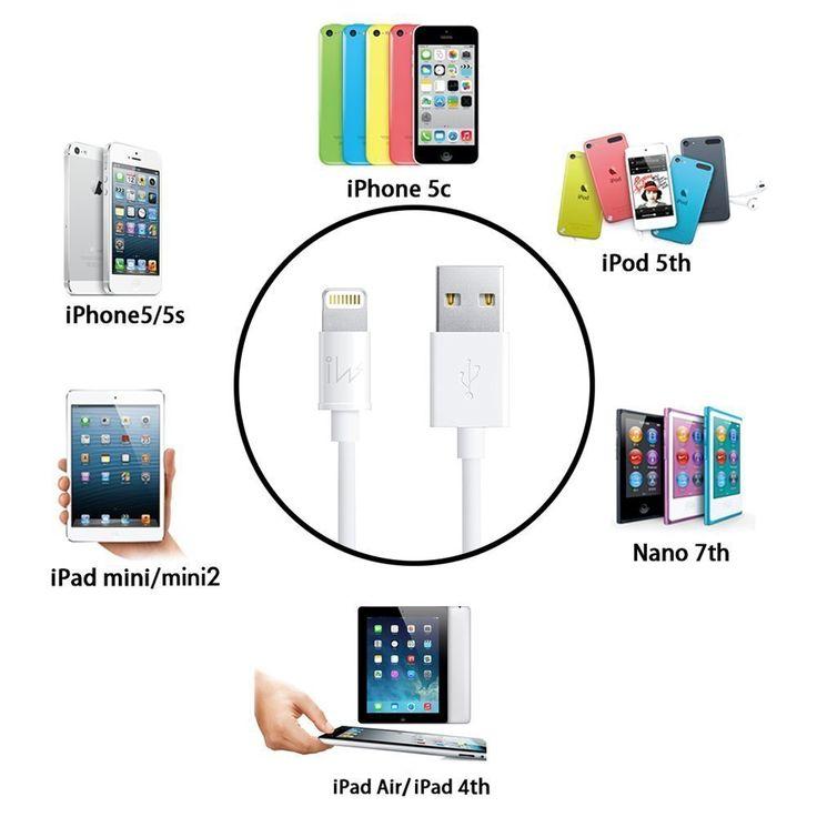 Compatible à iPhone5/5S/5C, iPhone 6/6Plus.