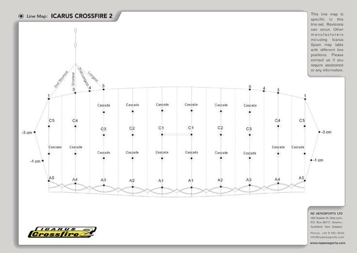 Crossfire 2 line map #crossfire2 #icaruscanopies
