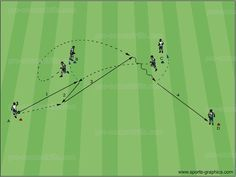 Soccer Drills 013: Innervating Changing Positions in Possession – Barca Style