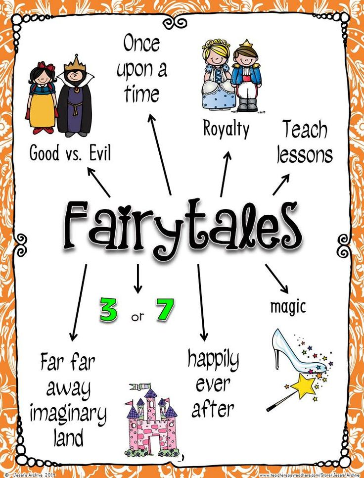 Fairytale Writing : 112 pages - Writers Workshop Fairytale packet is packed with EVERYTHING YOU MIGHT NEED for this unit. This has lesson plans with connections, mini-lessons, active engagement, independent practice and sharing. This is also aligned with Common Core and may be used as a reference how your students performs in class.