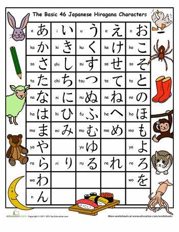 Worksheets: Hiragana Chart