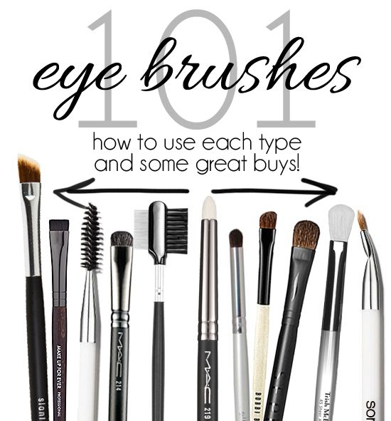 """Eye Makeup Brushes 101: Why So Many? 