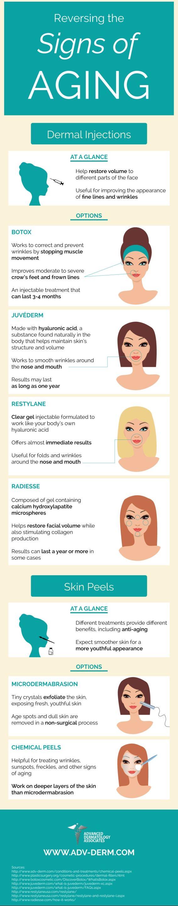 Wrinkels & fillers to correct them. #infographic #wellnesskliniek