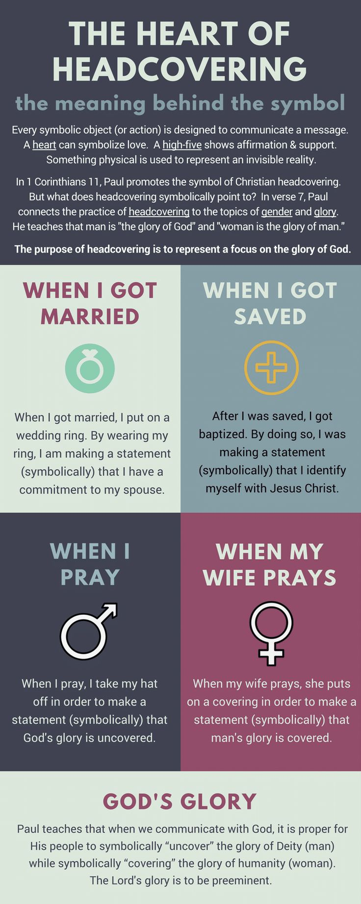 127 best christian head covering images on pinterest head scarfs the meaning behind the symbol infographic buycottarizona Image collections