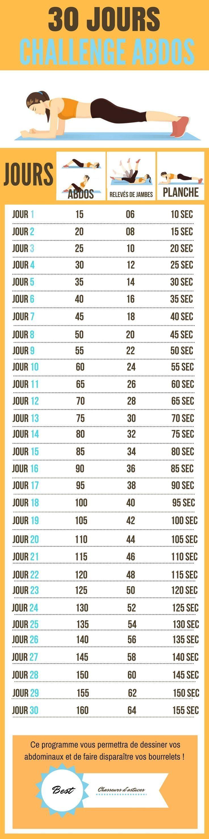 Challenge Abdominaux 30 Jours Les Abdominaux Sont L Un Des Exercices Les Plu Abdominaux Challenge Des Exerci Challenge Abdos Exercice Exercice Sport Plan daction 30 60 90 jours