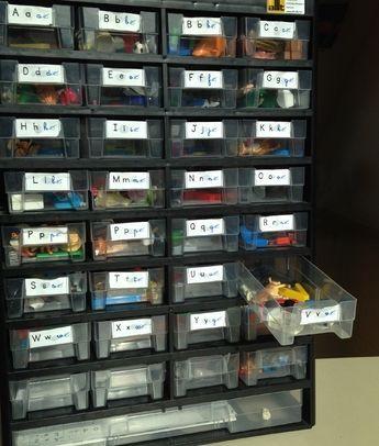 Aider les élèves en phonologie : les tiroirs à bidules ! | Maîtresseuh | Bloglovin'