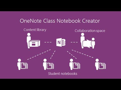 How to Use OneNote at School: 10 Tips for Students & Teachers IT Managers Toolbox - #1 Resource for IT Professionals