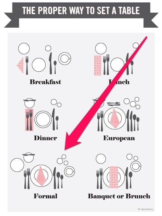 How To Throw A Historically Accurate Downton Abbey Dinner Party It never ceases to amaze me at the way people set tables with ... pinned with Pinvolve - pinvolve.co
