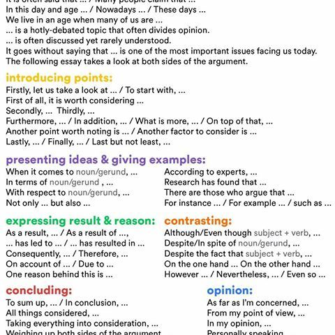 best frasarium images english language learning  problem solution essay sample esl curriculum mar 2017 · sample problem solution essay activity while reading the sample essay below please highlight the