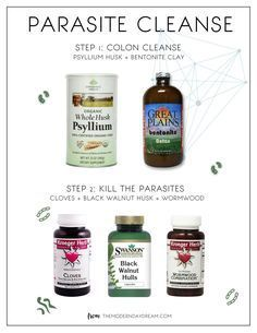 Parasite Cleanse Ingredients! I need to do this!