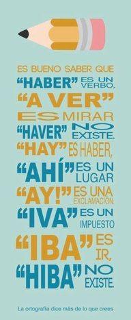 La ortografía dice más de lo que crees. Visto en Biblioteca Hualqui. Chile
