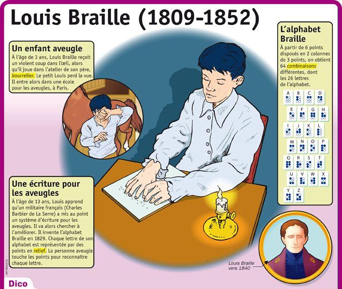 Fiche exposés : Louis Braille