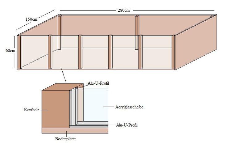 die besten 25 kaninchenstall selber bauen ideen auf pinterest. Black Bedroom Furniture Sets. Home Design Ideas