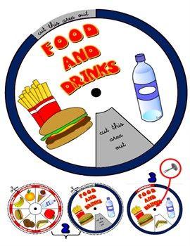 FOOD AND DRINKS WHEEL