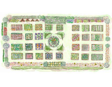 one acre garden plan google search garden 2 pinterest. Black Bedroom Furniture Sets. Home Design Ideas