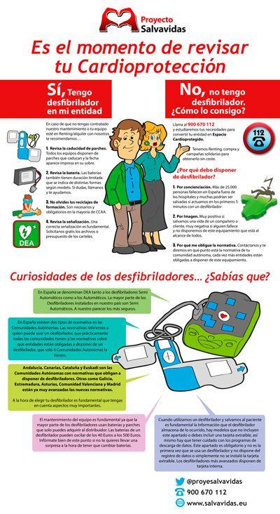 Desfibrilador Venta-Desfibriladores portatil-automatico-externo | Emergencias sanitarias SALVAVIDAS.EU