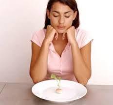 Az Yemek Yağlanmayı Artırır mı?