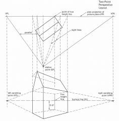 Isometric drawing image