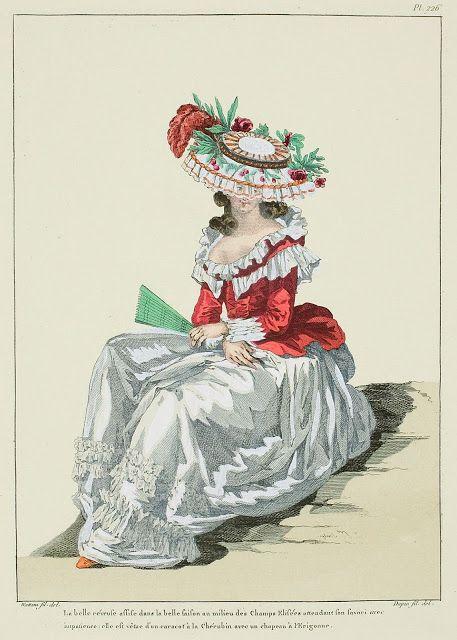 Galerie des Modes, 1786