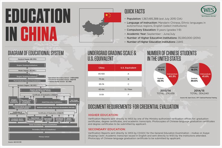WENR-0316-Country Profile - China-2000px