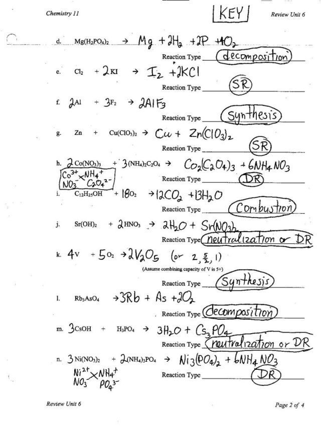 Predicting Products Worksheet Chemistry With Images Chemistry Worksheets Chemical Reactions Reaction Types