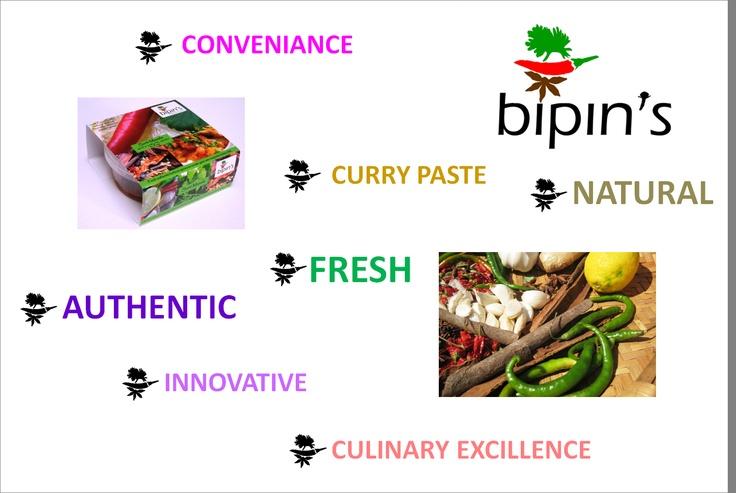 In a nut shell! -Bipin's fresh masala: Nut Shells, Fresh Masala, Small Business, Stevenag Small, Bipin Fresh, Business Network