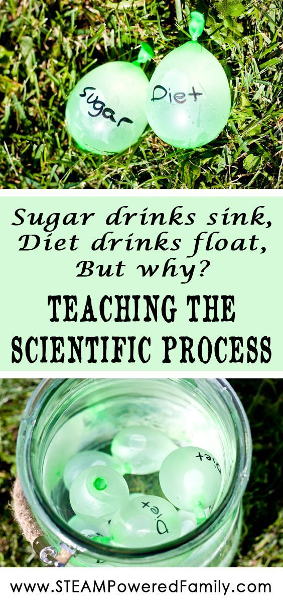With this activity we are teaching the scientific process and encouraging kids…