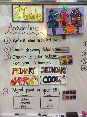 Jamestown Elementary Art Blog: Second Grade Architecture Birdhouses