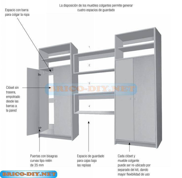Proyecto bricolaje muebles closets de melamina | Web del Bricolaje Diseño Diy