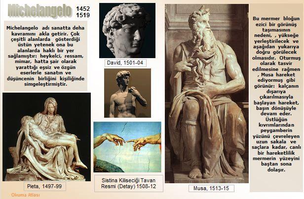 Okuma Atlası Sanat: Buonarrati, Michelangelo