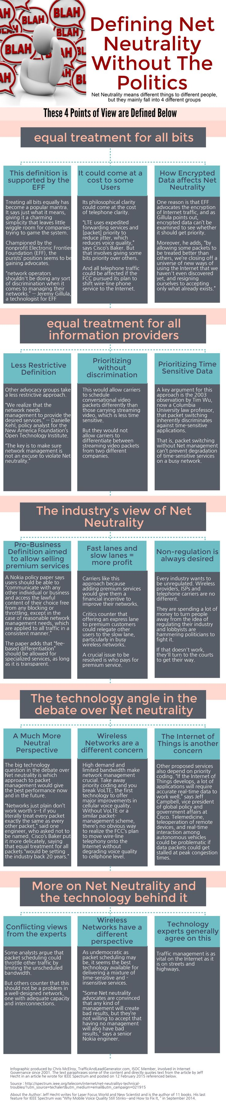 Defining Net Neutrality Without The Politics