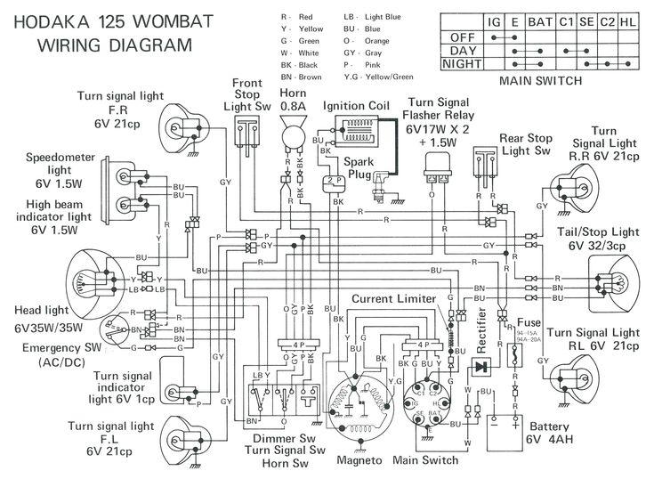 a6b013e3927bea4c54a4823059646813 X Pocket Bike Wiring Diagram on