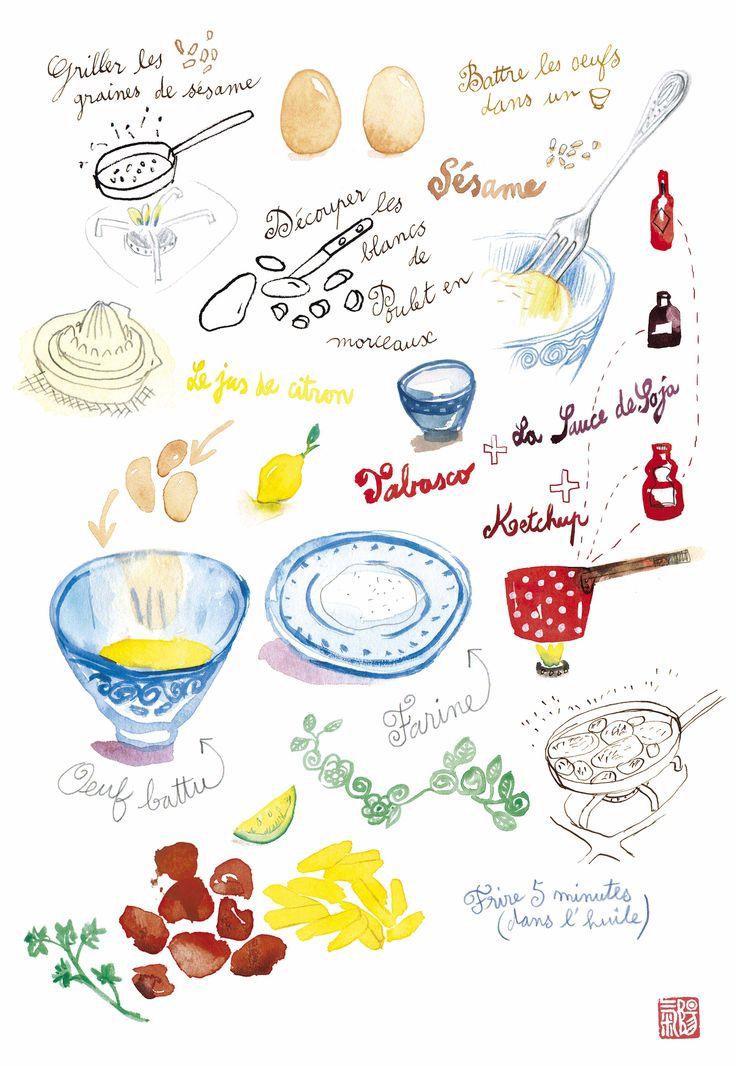 Fried Chicken Recipe by Lucile Prache