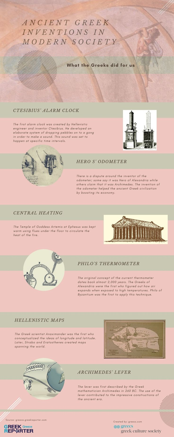 #Ancient #technology #inventions from #Archimedes, #Hero and more...  #Hellenistic, #genius, #Greek