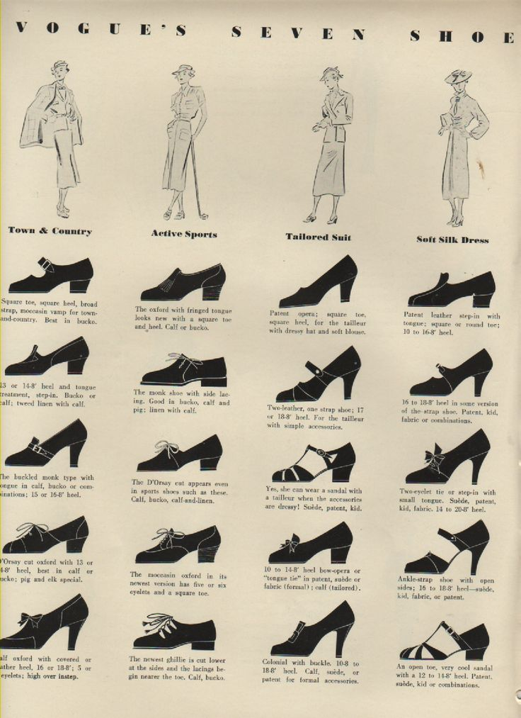 "1930s shoes - ""seven shoe and costume types"" - 1936"