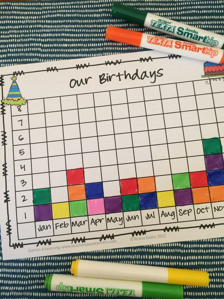 Back to School Math Idea - make a birthday graph for student's birthdays. From Back to School Math About Me by Games 4 Learning $