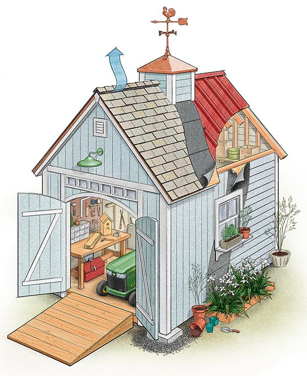 Thinking of Building a Garden Shed? Did you know that the majority of Garden ...    storagebuildingplans.net