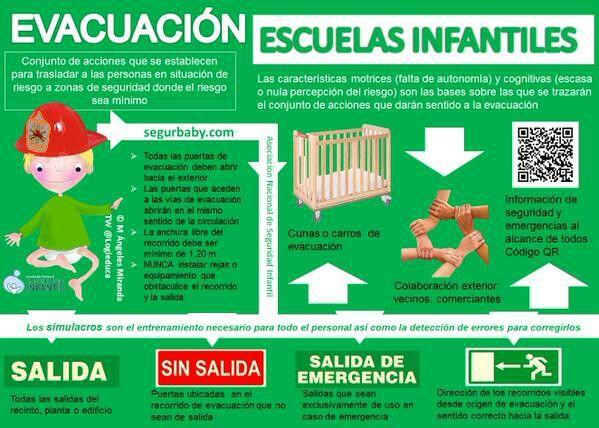 Evacuar, escuelas infantiles