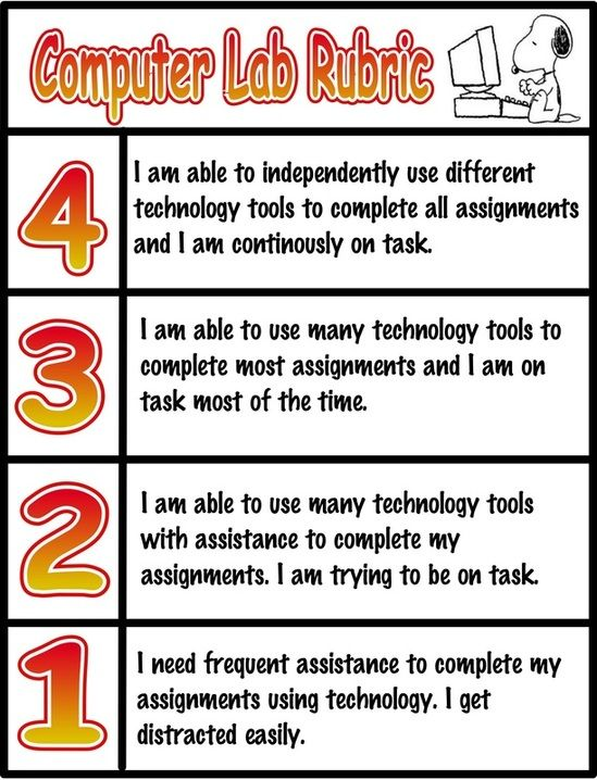 Computer Lab Rubric - PS 212 School of CyberScience and Literacy