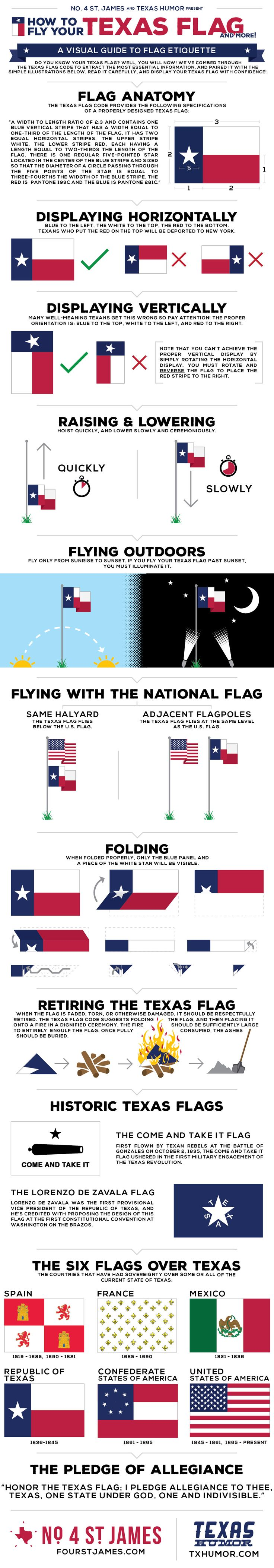 How to Fly Your Texas Flag: A Visual Guide to Flag Etiquette, brought to you by No. 4 St. James and Texas Humor.